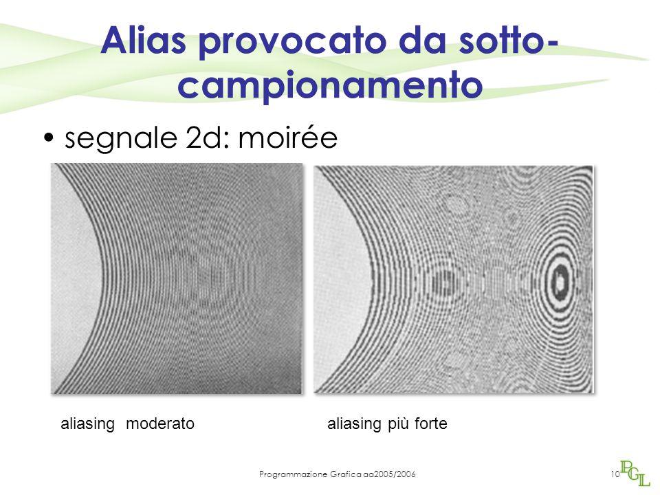 Programmazione Grafica aa2005/200610 Alias provocato da sotto- campionamento segnale 2d: moirée aliasing moderato aliasing più forte