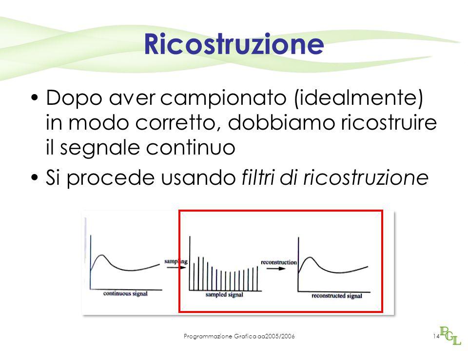 Programmazione Grafica aa2005/200614 Ricostruzione Dopo aver campionato (idealmente) in modo corretto, dobbiamo ricostruire il segnale continuo Si procede usando filtri di ricostruzione