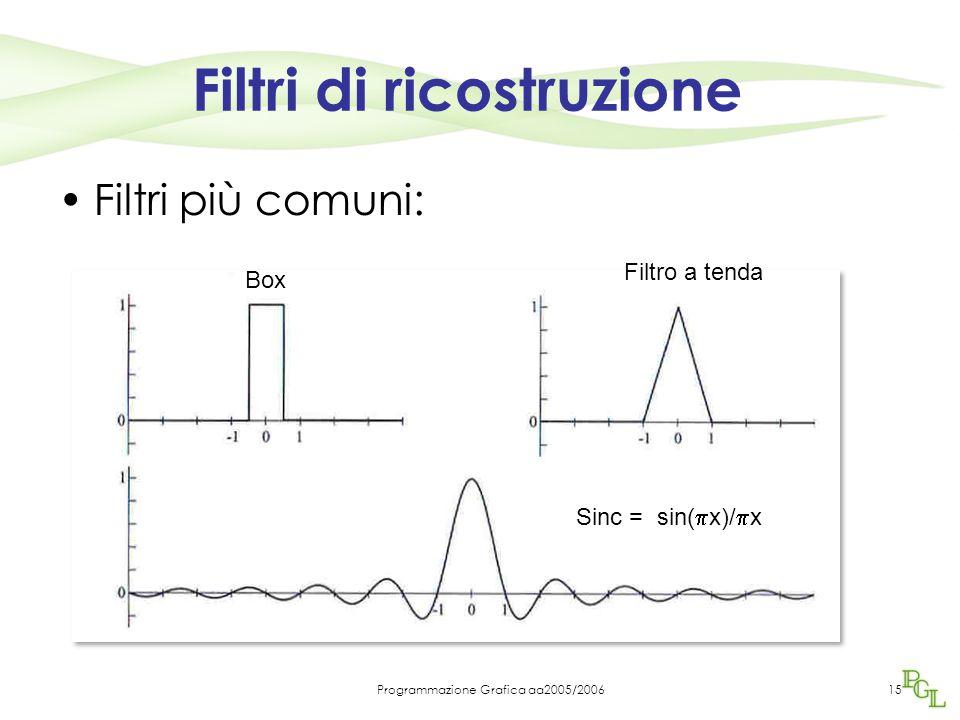 Programmazione Grafica aa2005/200615 Filtri di ricostruzione Filtri più comuni: Box Filtro a tenda Sinc = sin(  x)/  x