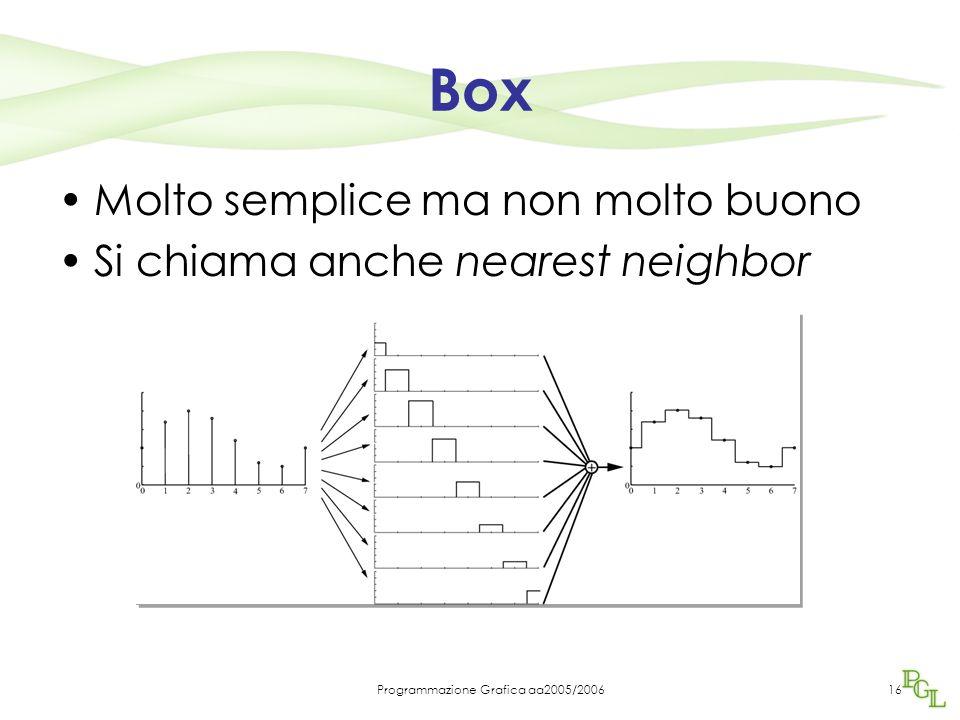 Programmazione Grafica aa2005/200616 Box Molto semplice ma non molto buono Si chiama anche nearest neighbor