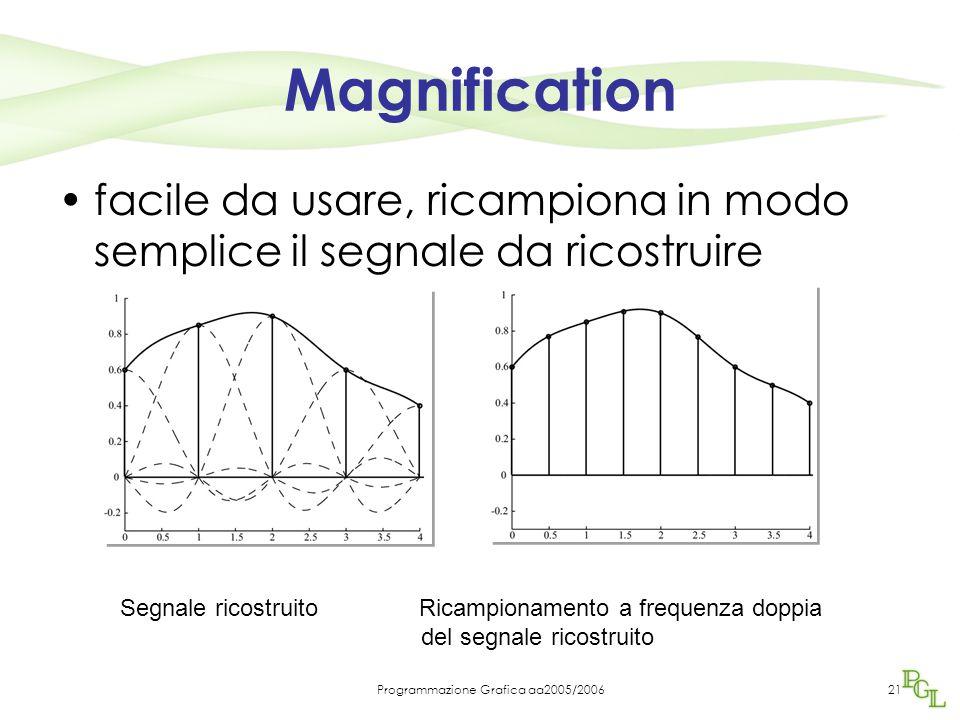 Programmazione Grafica aa2005/200621 Magnification facile da usare, ricampiona in modo semplice il segnale da ricostruire Segnale ricostruito Ricampionamento a frequenza doppia del segnale ricostruito