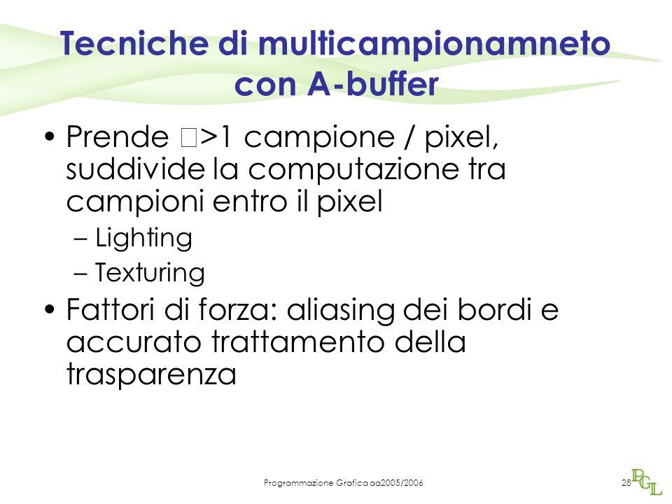 Programmazione Grafica aa2005/200628 Tecniche di multicampionamneto con A-buffer Prende >1 campione / pixel, suddivide la computazione tra campioni entro il pixel –Lighting –Texturing Fattori di forza: aliasing dei bordi e accurato trattamento della trasparenza