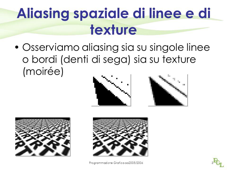 Programmazione Grafica aa2005/20063 Aliasing spaziale di linee e di texture Osserviamo aliasing sia su singole linee o bordi (denti di sega) sia su texture (moirée)