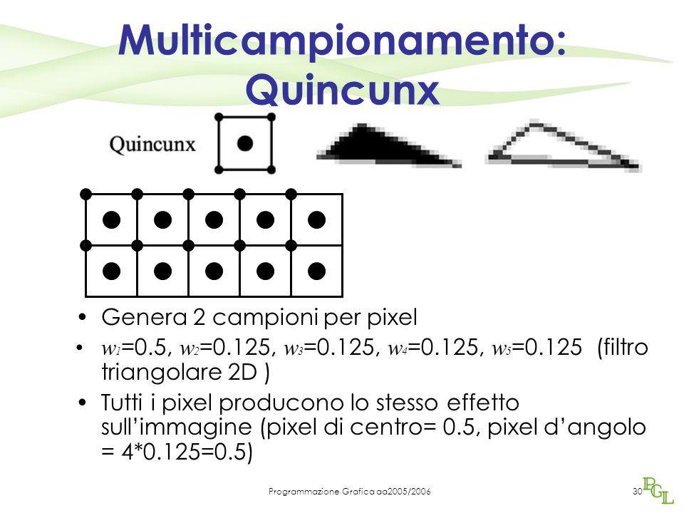 Programmazione Grafica aa2005/200630 Multicampionamento: Quincunx Genera 2 campioni per pixel w 1 =0.5, w 2 =0.125, w 3 =0.125, w 4 =0.125, w 5 =0.125 (filtro triangolare 2D ) Tutti i pixel producono lo stesso effetto sull'immagine (pixel di centro= 0.5, pixel d'angolo = 4*0.125=0.5)
