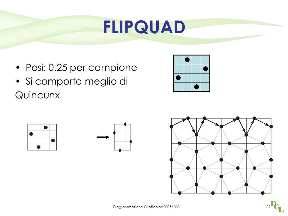 Programmazione Grafica aa2005/200632 FLIPQUAD Pesi: 0.25 per campione Si comporta meglio di Quincunx