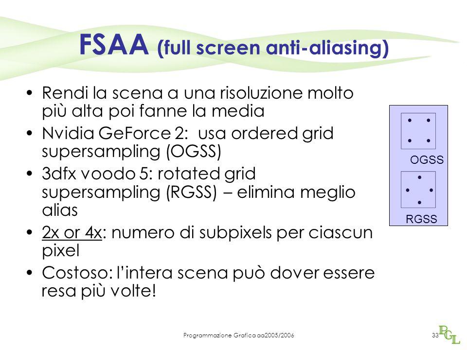 Programmazione Grafica aa2005/200633 FSAA (full screen anti-aliasing) Rendi la scena a una risoluzione molto più alta poi fanne la media Nvidia GeForce 2: usa ordered grid supersampling (OGSS) 3dfx voodo 5: rotated grid supersampling (RGSS) – elimina meglio alias 2x or 4x: numero di subpixels per ciascun pixel Costoso: l'intera scena può dover essere resa più volte.