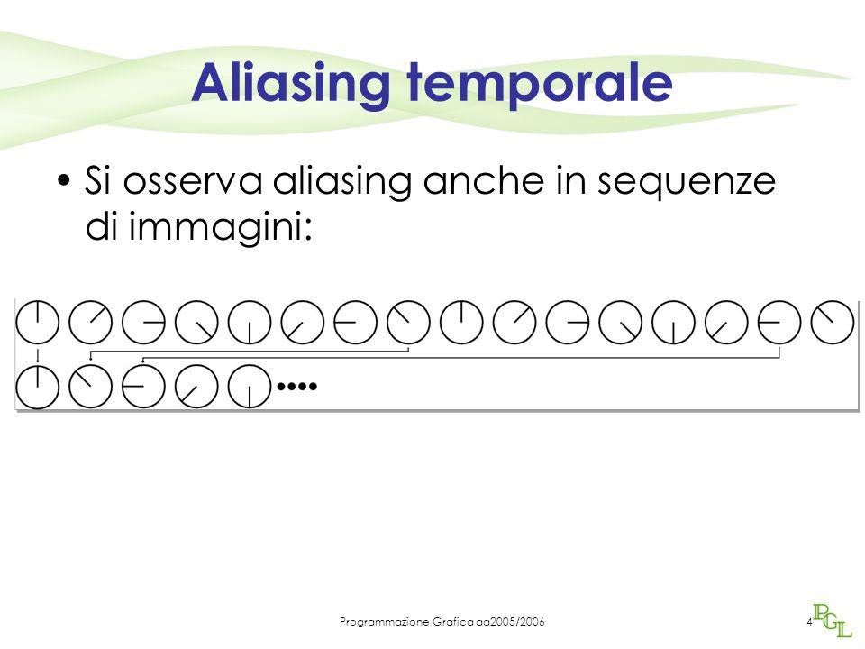 Programmazione Grafica aa2005/20064 Aliasing temporale Si osserva aliasing anche in sequenze di immagini: