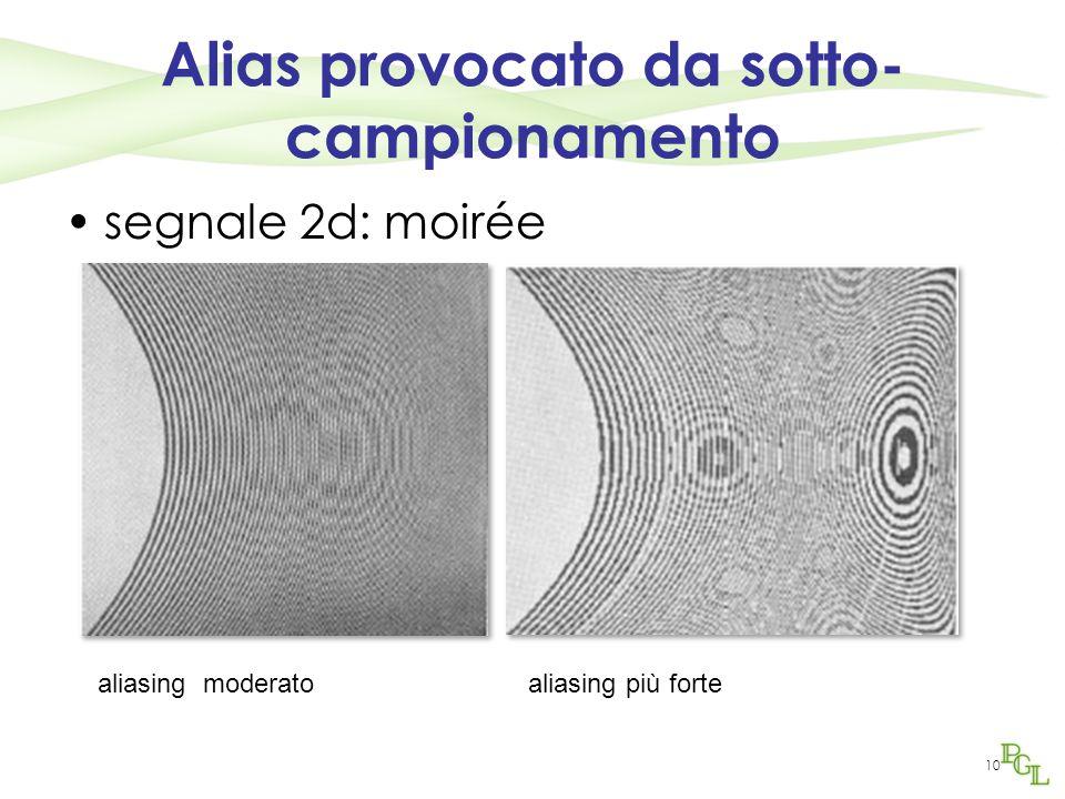10 Alias provocato da sotto- campionamento segnale 2d: moirée aliasing moderato aliasing più forte