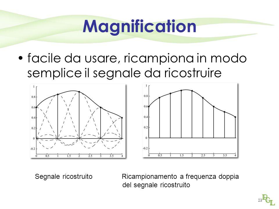 23 Magnification facile da usare, ricampiona in modo semplice il segnale da ricostruire Segnale ricostruito Ricampionamento a frequenza doppia del seg