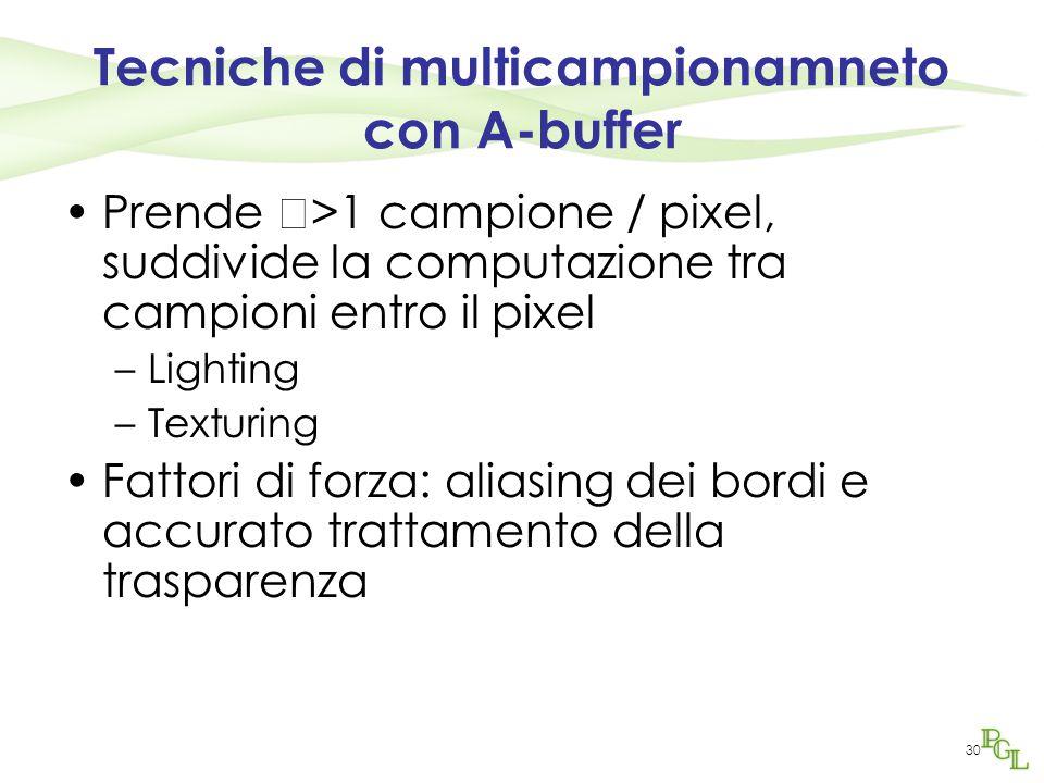 30 Tecniche di multicampionamneto con A-buffer Prende >1 campione / pixel, suddivide la computazione tra campioni entro il pixel –Lighting –Texturing
