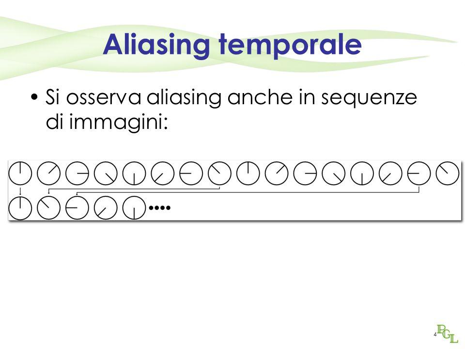 4 Aliasing temporale Si osserva aliasing anche in sequenze di immagini: