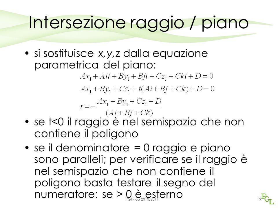 Intersezione raggio / piano si sostituisce x,y,z dalla equazione parametrica del piano: se t<0 il raggio è nel semispazio che non contiene il poligono se il denominatore = 0 raggio e piano sono paralleli; per verificare se il raggio è nel semispazio che non contiene il poligono basta testare il segno del numeratore: se > 0 è esterno 19PGTR aa 2010/2011