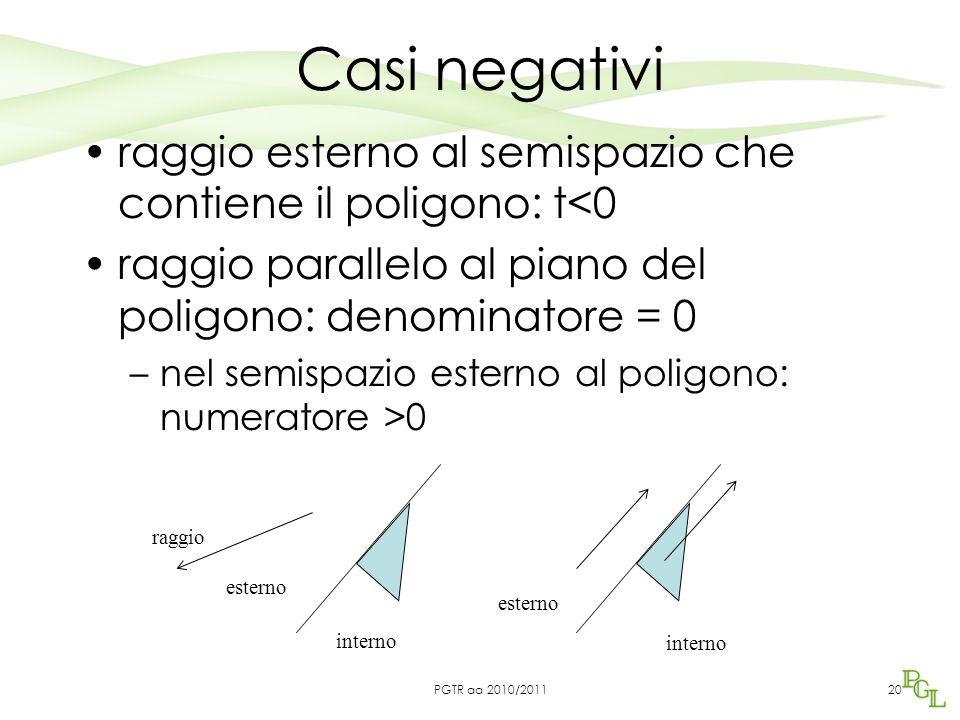 Casi negativi raggio esterno al semispazio che contiene il poligono: t<0 raggio parallelo al piano del poligono: denominatore = 0 –nel semispazio esterno al poligono: numeratore >0 20 interno esterno raggio PGTR aa 2010/2011