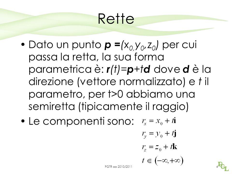 Rette Dato un punto p = (x 0, y 0,z 0 ) per cui passa la retta, la sua forma parametrica è: r (t)= p +t d dove d è la direzione (vettore normalizzato)
