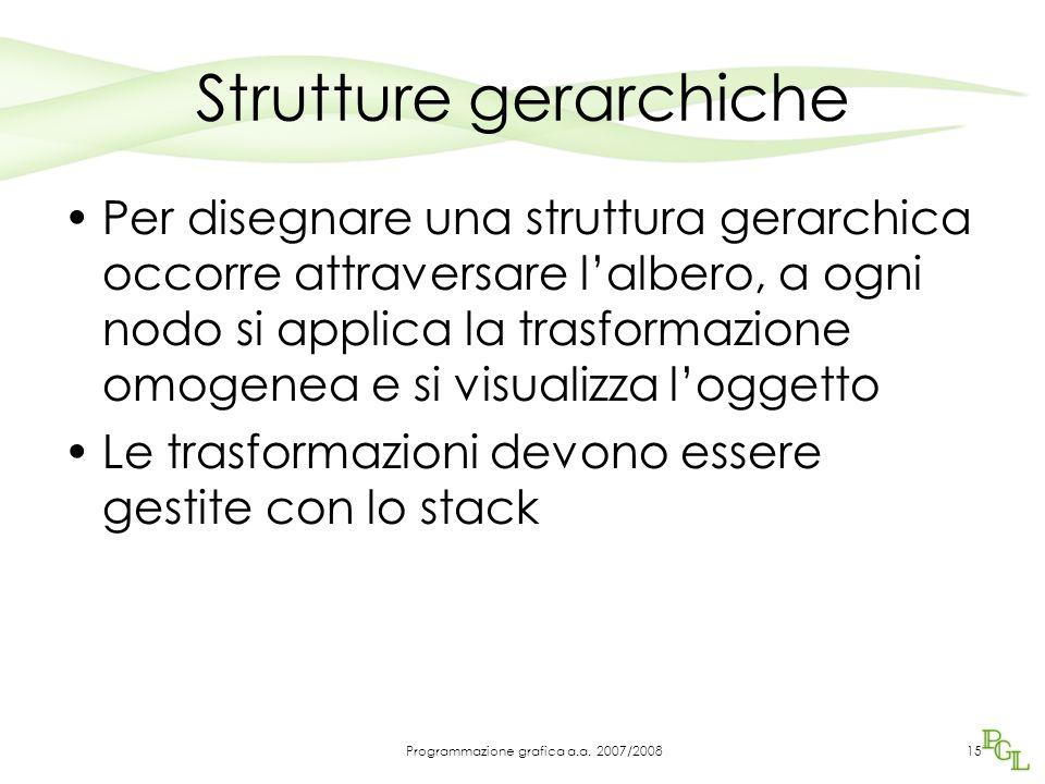 Strutture gerarchiche Per disegnare una struttura gerarchica occorre attraversare l'albero, a ogni nodo si applica la trasformazione omogenea e si vis