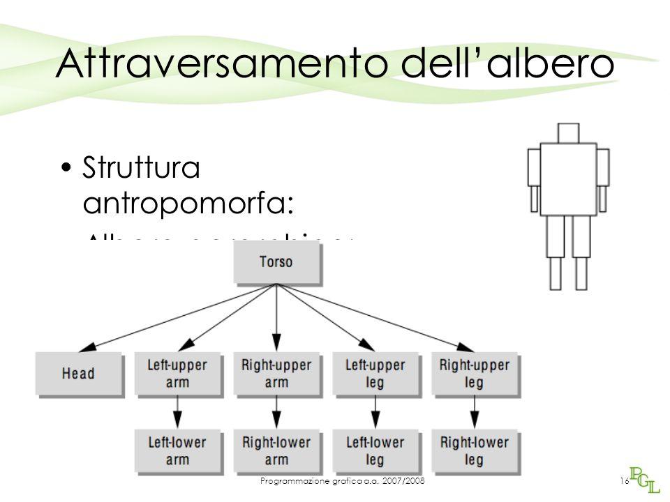 Attraversamento dell'albero Struttura antropomorfa: Albero gerarchico: 16Programmazione grafica a.a. 2007/2008