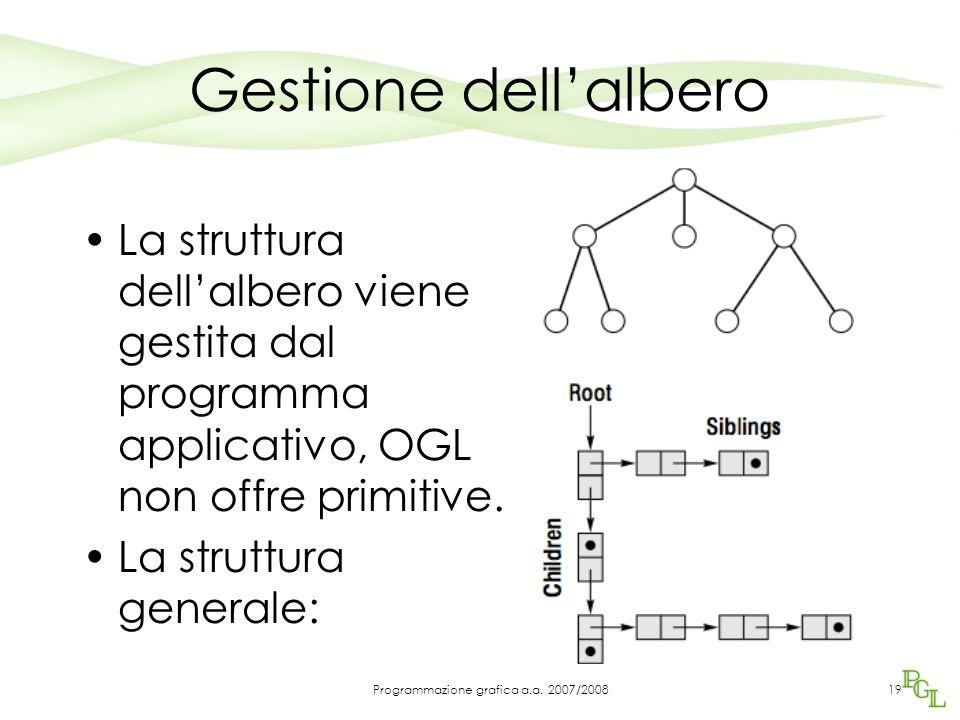 Gestione dell'albero La struttura dell'albero viene gestita dal programma applicativo, OGL non offre primitive. La struttura generale: 19Programmazion