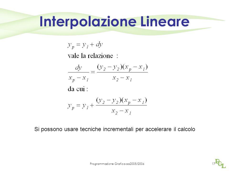 Programmazione Grafica aa2005/200617 Interpolazione Lineare Si possono usare tecniche incrementali per accelerare il calcolo