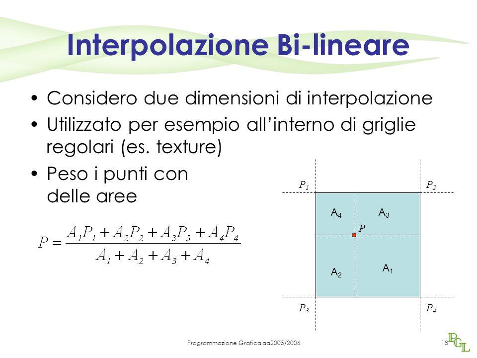 Programmazione Grafica aa2005/200618 Interpolazione Bi-lineare Considero due dimensioni di interpolazione Utilizzato per esempio all'interno di griglie regolari (es.