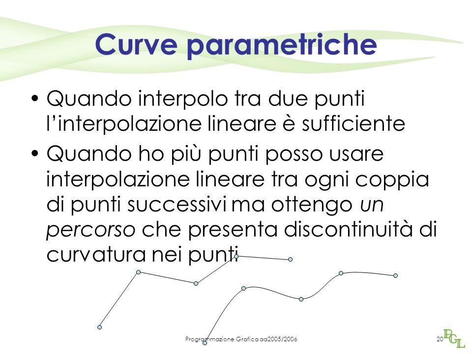 Programmazione Grafica aa2005/200620 Curve parametriche Quando interpolo tra due punti l'interpolazione lineare è sufficiente Quando ho più punti posso usare interpolazione lineare tra ogni coppia di punti successivi ma ottengo un percorso che presenta discontinuità di curvatura nei punti