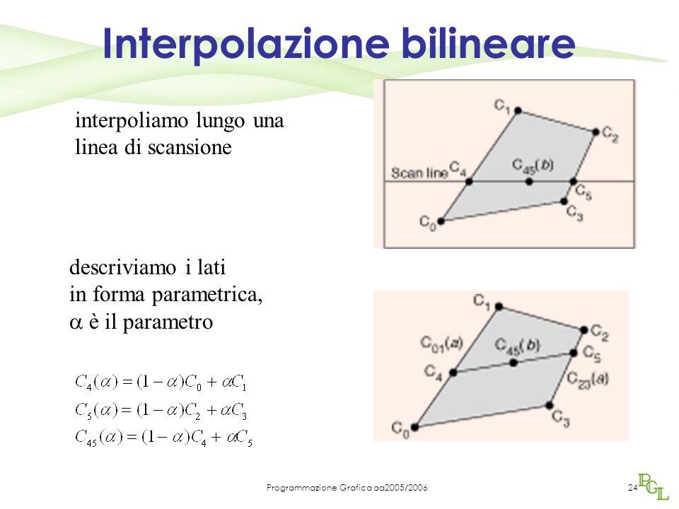Programmazione Grafica aa2005/200624 Interpolazione bilineare descriviamo i lati in forma parametrica,  è il parametro interpoliamo lungo una linea di scansione