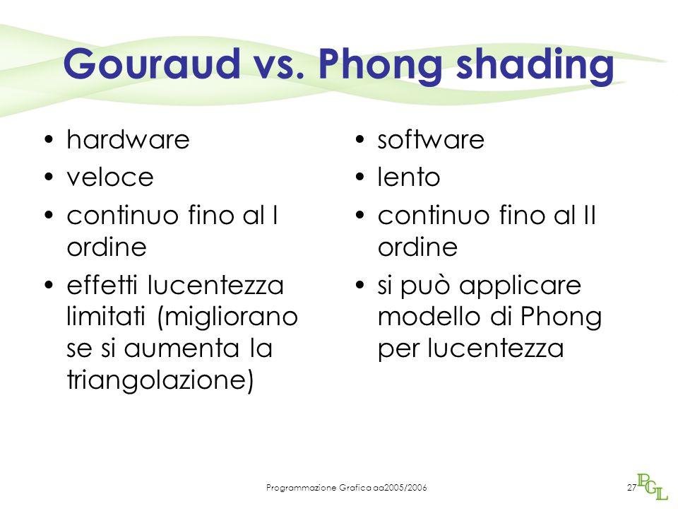 Programmazione Grafica aa2005/200627 Gouraud vs.