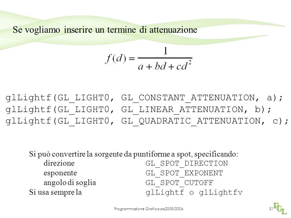Programmazione Grafica aa2005/200631 Se vogliamo inserire un termine di attenuazione glLightf(GL_LIGHT0, GL_CONSTANT_ATTENUATION, a); glLightf(GL_LIGHT0, GL_LINEAR_ATTENUATION, b); glLightf(GL_LIGHT0, GL_QUADRATIC_ATTENUATION, c); Si può convertire la sorgente da puntiforme a spot, specificando: direzione GL_SPOT_DIRECTION esponente GL_SPOT_EXPONENT angolo di soglia GL_SPOT_CUTOFF Si usa sempre la glLightf o glLightfv