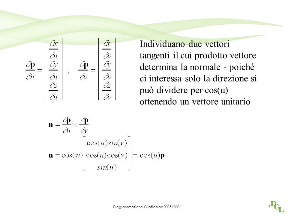 Programmazione Grafica aa2005/20067 Individuano due vettori tangenti il cui prodotto vettore determina la normale - poiché ci interessa solo la direzione si può dividere per cos(u) ottenendo un vettore unitario