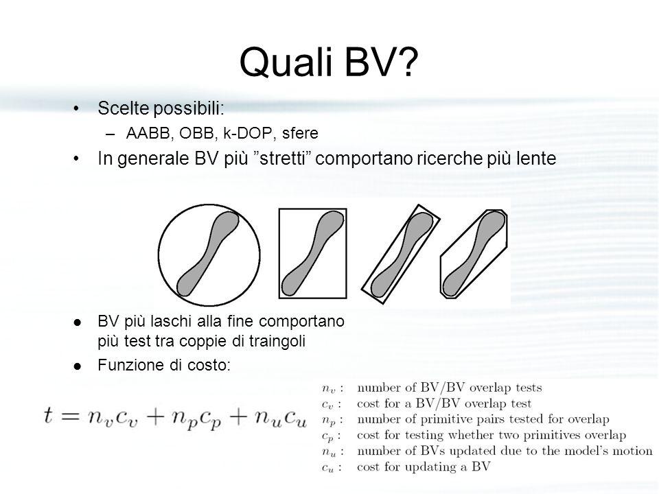 Quali BV.