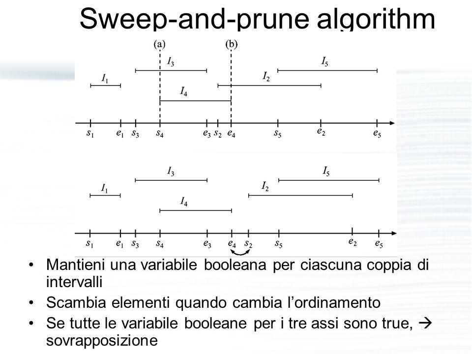 Sweep-and-prune algorithm Mantieni una variabile booleana per ciascuna coppia di intervalli Scambia elementi quando cambia l'ordinamento Se tutte le variabile booleane per i tre assi sono true,  sovrapposizione