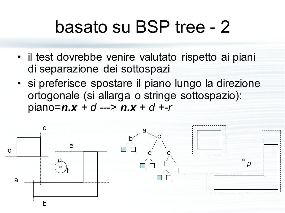 basato su BSP tree - 2 il test dovrebbe venire valutato rispetto ai piani di separazione dei sottospazi si preferisce spostare il piano lungo la direzione ortogonale (si allarga o stringe sottospazio): piano=n.x + d ---> n.x + d +-r a e c d b a b c de f fp p