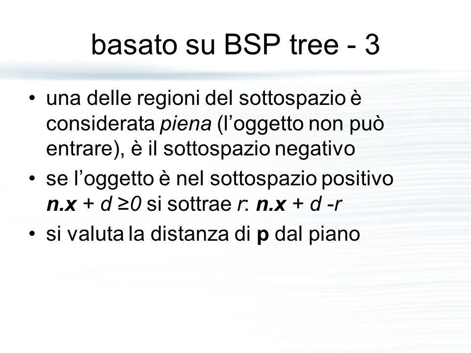 basato su BSP tree - 3 una delle regioni del sottospazio è considerata piena (l'oggetto non può entrare), è il sottospazio negativo se l'oggetto è nel sottospazio positivo n.x + d ≥0 si sottrae r: n.x + d -r si valuta la distanza di p dal piano