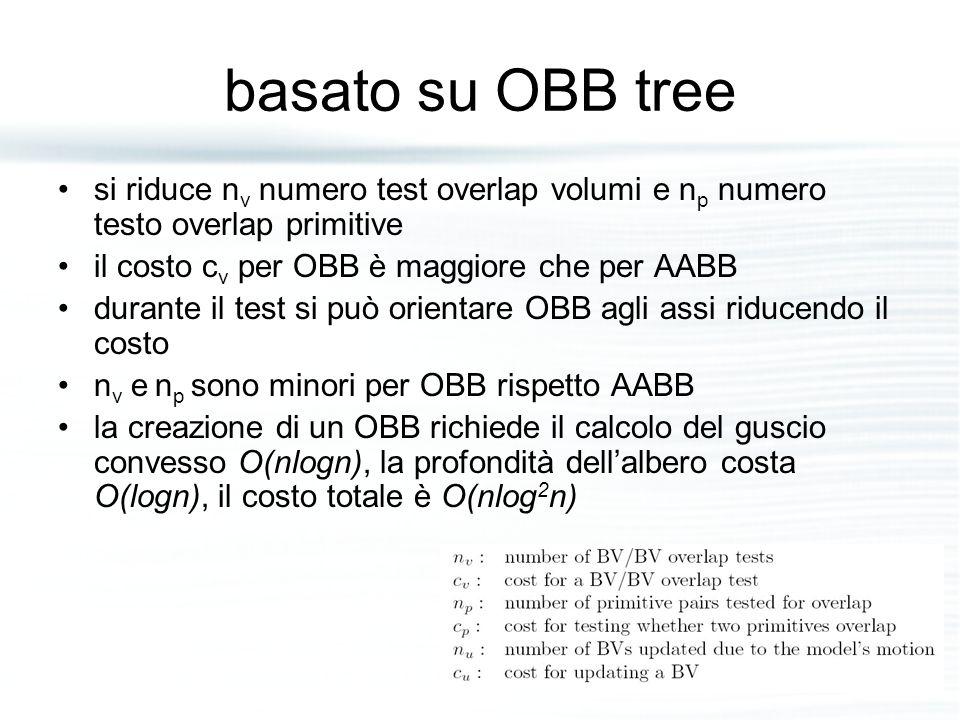 basato su OBB tree si riduce n v numero test overlap volumi e n p numero testo overlap primitive il costo c v per OBB è maggiore che per AABB durante il test si può orientare OBB agli assi riducendo il costo n v e n p sono minori per OBB rispetto AABB la creazione di un OBB richiede il calcolo del guscio convesso O(nlogn), la profondità dell'albero costa O(logn), il costo totale è O(nlog 2 n)