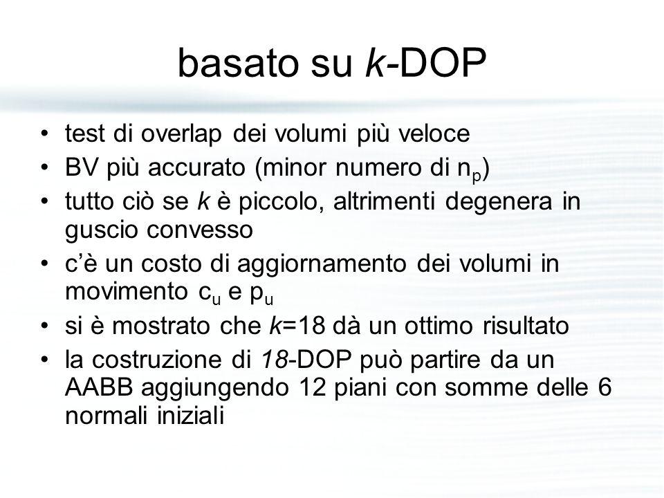 basato su k-DOP test di overlap dei volumi più veloce BV più accurato (minor numero di n p ) tutto ciò se k è piccolo, altrimenti degenera in guscio convesso c'è un costo di aggiornamento dei volumi in movimento c u e p u si è mostrato che k=18 dà un ottimo risultato la costruzione di 18-DOP può partire da un AABB aggiungendo 12 piani con somme delle 6 normali iniziali