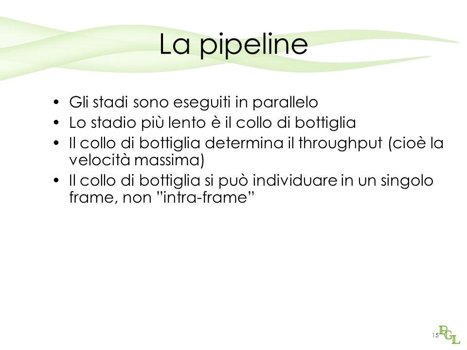 La pipeline Gli stadi sono eseguiti in parallelo Lo stadio più lento è il collo di bottiglia Il collo di bottiglia determina il throughput (cioè la velocità massima) Il collo di bottiglia si può individuare in un singolo frame, non intra-frame 15