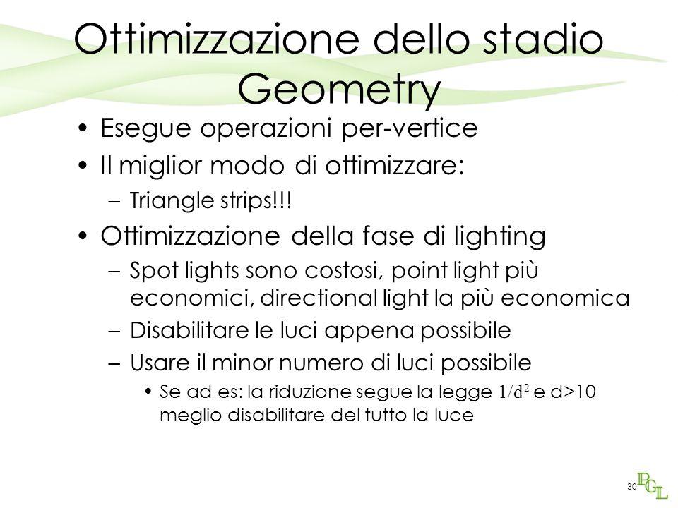 Ottimizzazione dello stadio Geometry Esegue operazioni per-vertice Il miglior modo di ottimizzare: –Triangle strips!!! Ottimizzazione della fase di li