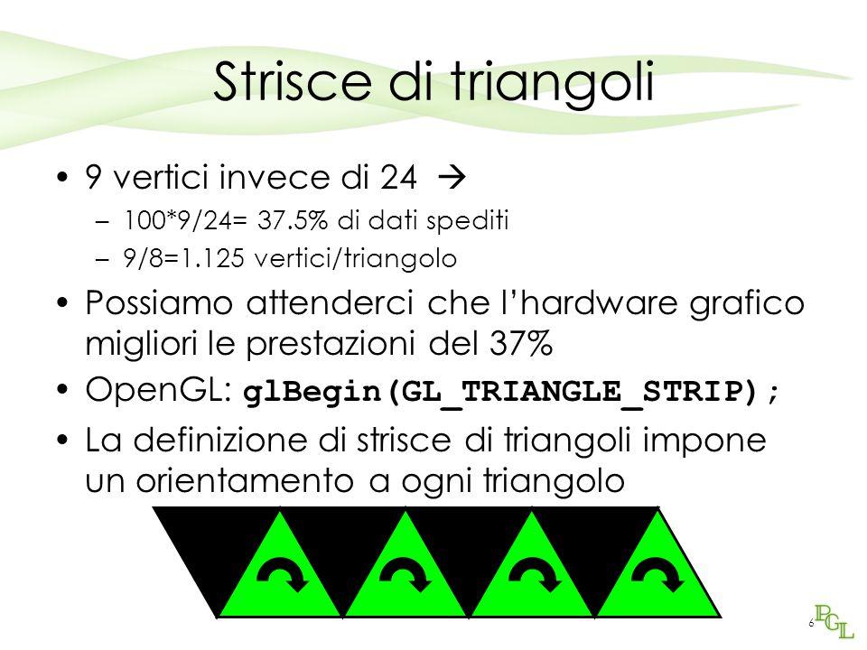 Strisce di triangoli 9 vertici invece di 24  –100*9/24= 37.5% di dati spediti –9/8=1.125 vertici/triangolo Possiamo attenderci che l'hardware grafico migliori le prestazioni del 37% OpenGL: glBegin(GL_TRIANGLE_STRIP); La definizione di strisce di triangoli impone un orientamento a ogni triangolo 6