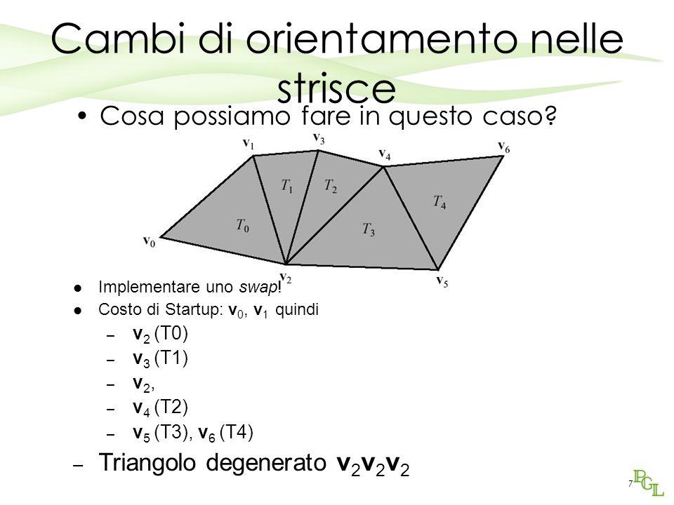 Cambi di orientamento nelle strisce Cosa possiamo fare in questo caso? Implementare uno swap! Costo di Startup: v 0, v 1 quindi – v 2 (T0) – v 3 (T1)