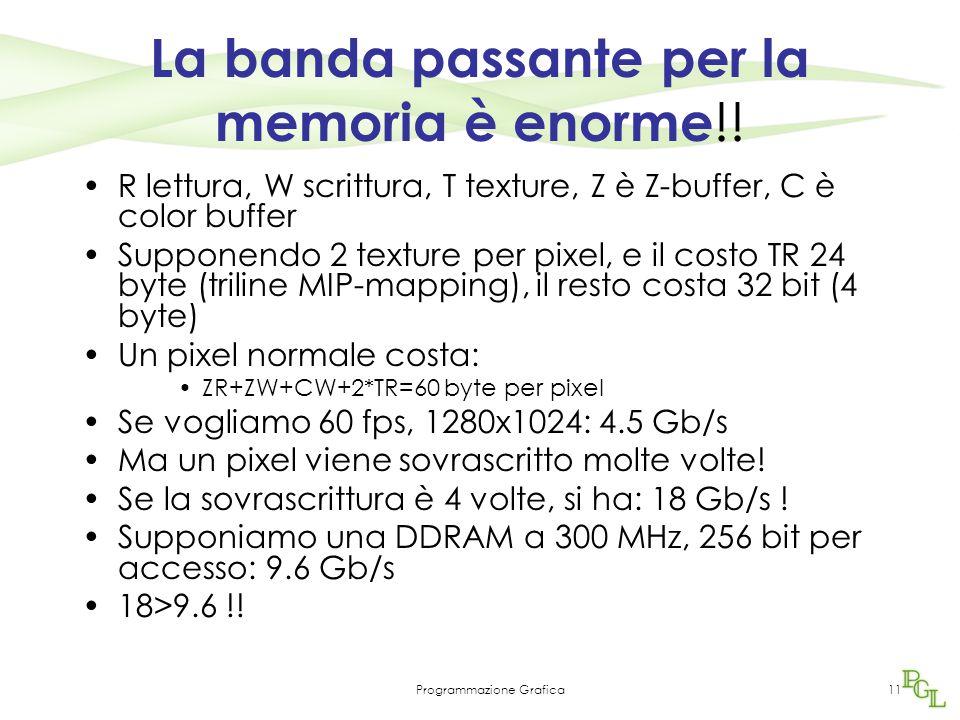 Programmazione Grafica11 La banda passante per la memoria è enorme !.