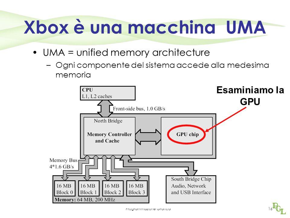 Programmazione Grafica16 Xbox è una macchina UMA UMA = unified memory architecture –Ogni componente del sistema accede alla medesima memoria Esaminiamo la GPU