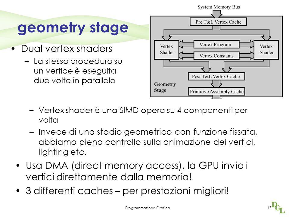 Programmazione Grafica17 geometry stage Dual vertex shaders –La stessa procedura su un vertice è eseguita due volte in parallelo –Vertex shader è una SIMD opera su 4 componenti per volta –Invece di uno stadio geometrico con funzione fissata, abbiamo pieno controllo sulla animazione dei vertici, lighting etc.
