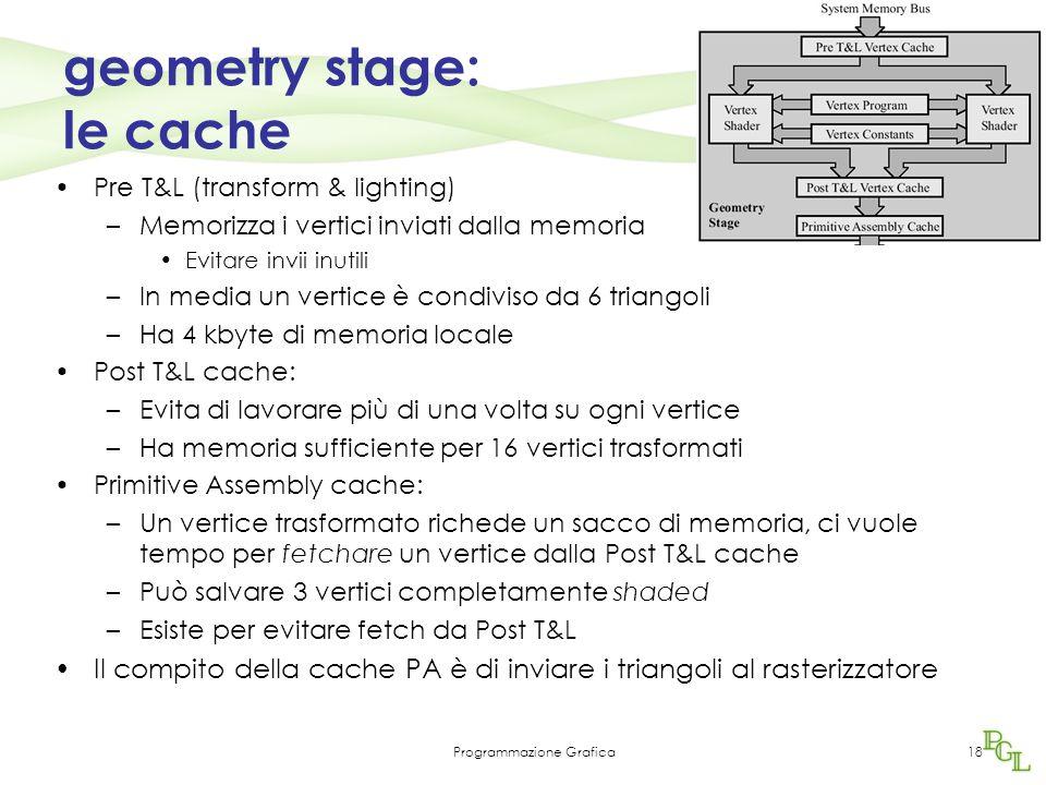 Programmazione Grafica18 geometry stage: le cache Pre T&L (transform & lighting) –Memorizza i vertici inviati dalla memoria Evitare invii inutili –In media un vertice è condiviso da 6 triangoli –Ha 4 kbyte di memoria locale Post T&L cache: –Evita di lavorare più di una volta su ogni vertice –Ha memoria sufficiente per 16 vertici trasformati Primitive Assembly cache: –Un vertice trasformato richede un sacco di memoria, ci vuole tempo per fetchare un vertice dalla Post T&L cache –Può salvare 3 vertici completamente shaded –Esiste per evitare fetch da Post T&L Il compito della cache PA è di inviare i triangoli al rasterizzatore