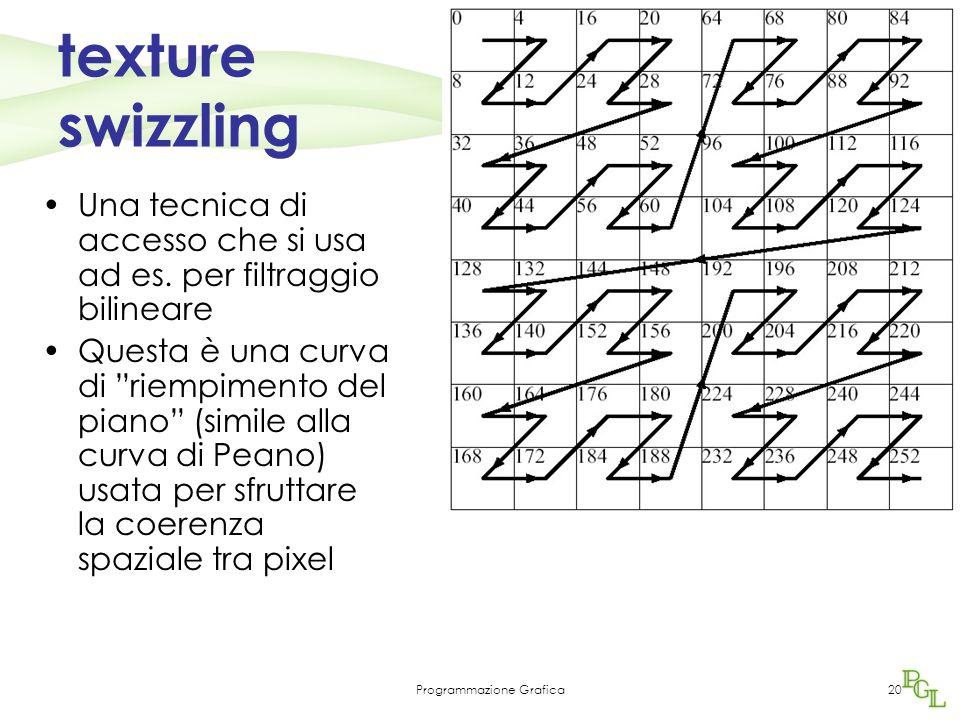 Programmazione Grafica20 texture swizzling Una tecnica di accesso che si usa ad es.