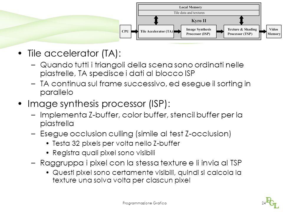 Programmazione Grafica24 KYRO Tile accelerator (TA): –Quando tutti i triangoli della scena sono ordinati nelle piastrelle, TA spedisce i dati al blocco ISP –TA continua sul frame successivo, ed esegue il sorting in parallelo Image synthesis processor (ISP): –Implementa Z-buffer, color buffer, stencil buffer per la piastrella –Esegue occlusion culling (simile al test Z-occlusion) Testa 32 pixels per volta nello Z-buffer Registra quali pixel sono visibili –Raggruppa i pixel con la stessa texture e li invia al TSP Questi pixel sono certamente visibili, quindi si calcola la texture una solva volta per ciascun pixel
