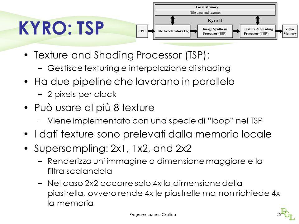 Programmazione Grafica25 KYRO: TSP Texture and Shading Processor (TSP): –Gestisce texturing e interpolazione di shading Ha due pipeline che lavorano in parallelo –2 pixels per clock Può usare al più 8 texture –Viene implementato con una specie di loop nel TSP I dati texture sono prelevati dalla memoria locale Supersampling: 2x1, 1x2, and 2x2 –Renderizza un'immagine a dimensione maggiore e la filtra scalandola –Nel caso 2x2 occorre solo 4x la dimensione della piastrella, ovvero rende 4x le piastrelle ma non richiede 4x la memoria