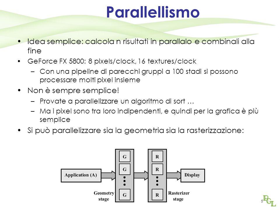 Programmazione Grafica5 Parallellismo Idea semplice: calcola n risultati in parallalo e combinali alla fine GeForce FX 5800: 8 pixels/clock, 16 textures/clock –Con una pipeline di parecchi gruppi a 100 stadi si possono processare molti pixel insieme Non è sempre semplice.