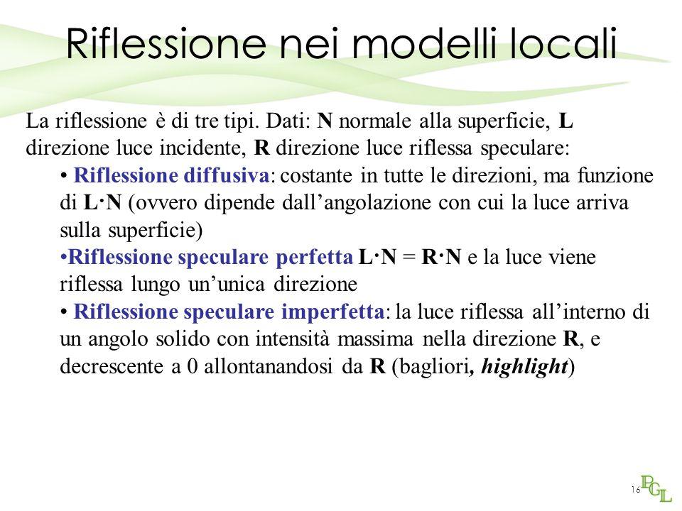 15 La geometria della riflessione nei modelli locali P punto campione sulla sup.