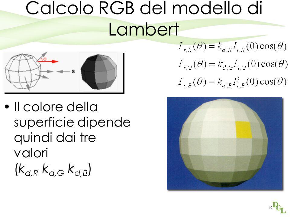 18 Modello di Lambert Legge di Lambert : I r : intensità luce riflessa I i : intensità luce incidente k d : coefficiente di riflessione diffusa