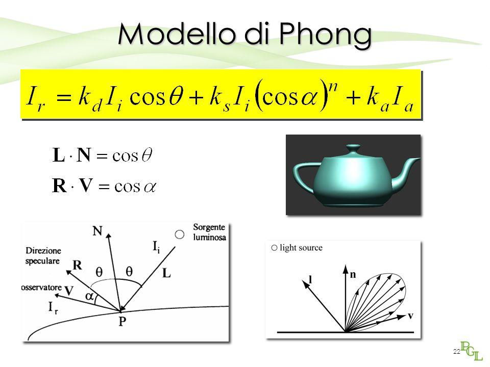 21 Modello di Phong (1975) Calcola anche la riflessione speculare imperfetta considerando la posizione dell'osservatore La luce riflessa è data dalla somma di 3 componenti: 1.Riflessione lambertiana 2.Riflessione speculare imperfetta 3.Luce ambientale