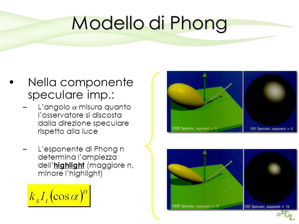 24 Modello di Phong Per il principio di conservazione dell'energia dovrebbe essere: k d + k s  1 Ovvero una superficie non può riflettere più luce di quanta ne riceve.
